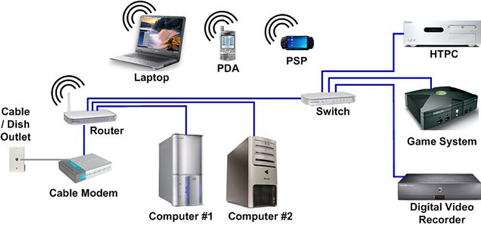 rakingnetworkingcom go wireless