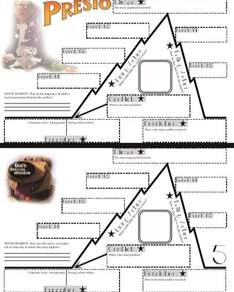 Starreaders pixar plot diagrams this site was created with the wix website builder its easy frees easy freeeate your website ccuart Image collections