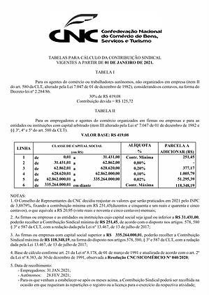 Tabela_Contribuição-2021.png
