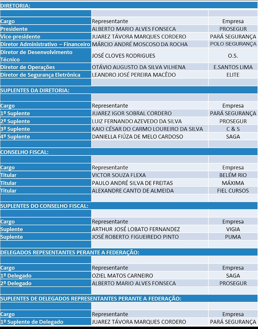 Diretoria-SINDESP.png