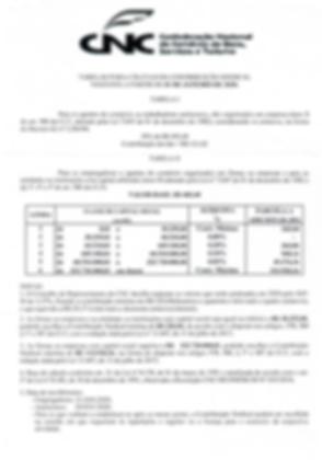 TABELA-CONTRIBUIÇÃO-SINDICAL-PATRONAL-20