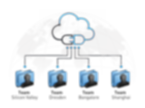 Circuit Devs Inc. - How it Works