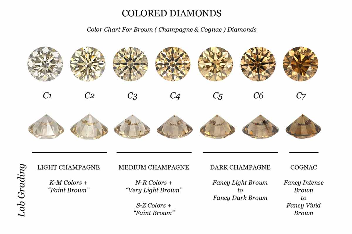 Diamond color chart champagne warmer diamonds set in warm halo