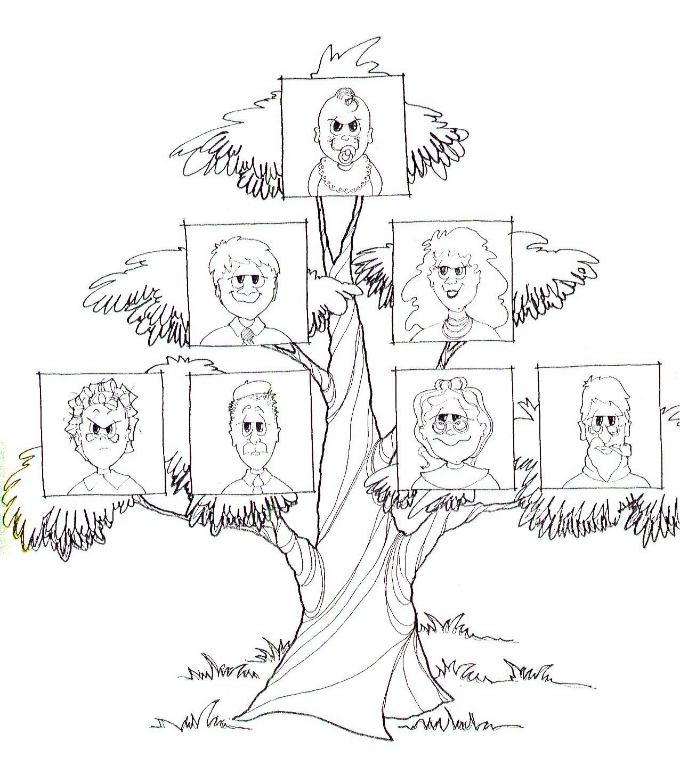 Arbol Genealogico De Familia