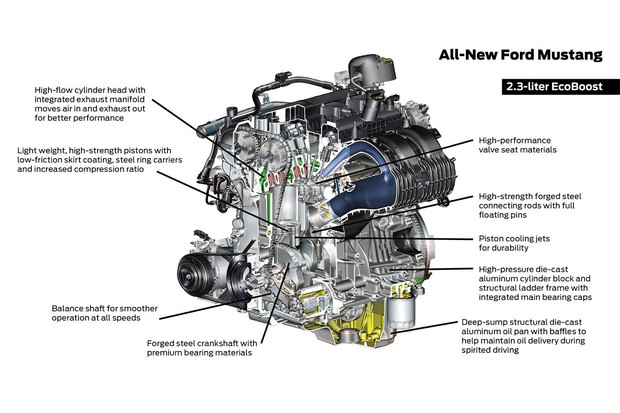 detailed engine diagrams ford mustang team hutchinson ford featured posts ford mustang 2016