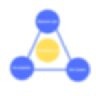 ESSENTIAL-ELEMENTS-OF-NLP-1.png