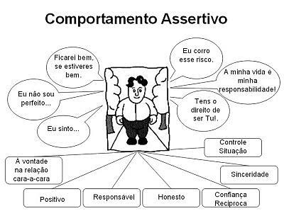 Hipnoterapia, hipnose clinica, hipnose Oeiras, hipnoterapia Lisboa, regressão, Cristina Fernandes Hipnoterapia