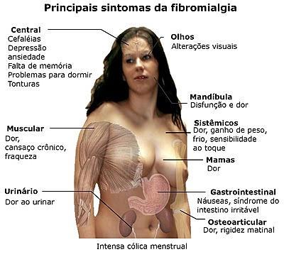 Hipnoterapia, hipnose clinica, hipnose Oeiras, hipnoterapia Lisboa, regressão, Cristina Fernandes Hipnoterapia, fibromialgia