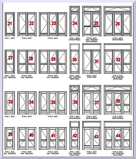 Tipi di apertura finestre in legno - Tipi di zanzariere per porte finestre ...