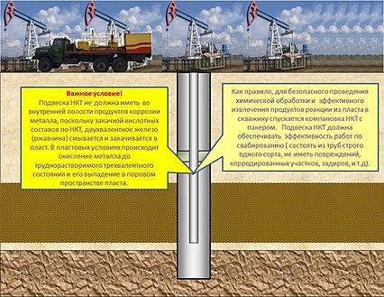 о нецелесообразности гидрофобизации призабойной зоны добывающих скважин Метки вто второй