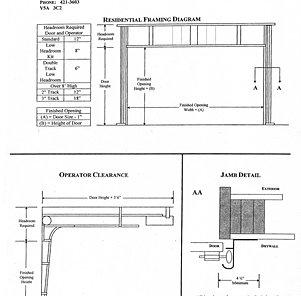 commercial framing guide we offer garage door