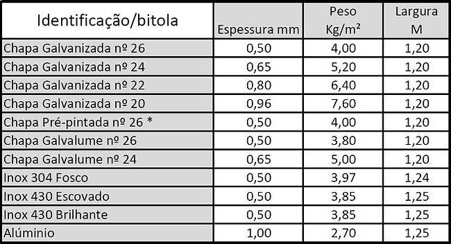 medidas bobinas 01.JPG