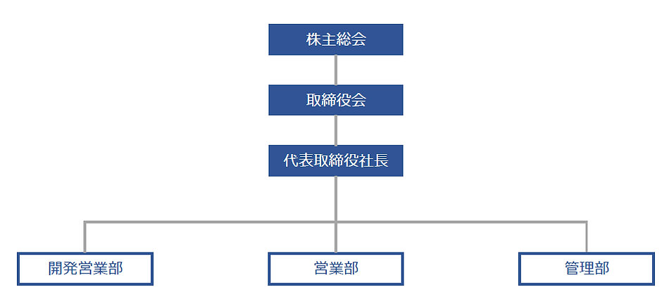 組織図jpeg2.png