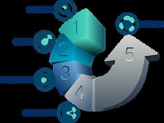 FTK_Methodology.png