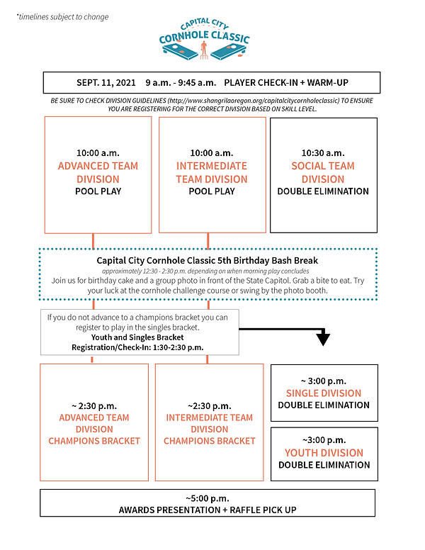 Capital City Cornhole Classic 2021 Tournament TimelineU (Simple).png