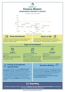 Financial Markets.png