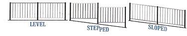 Fencing Diagram
