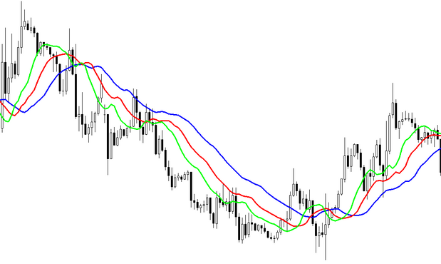 Alligator indicator binary options