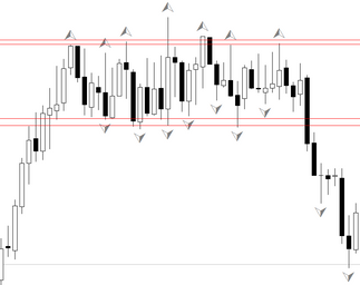 Forex horizontal line strategy