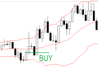 Morning breakout strategy forex