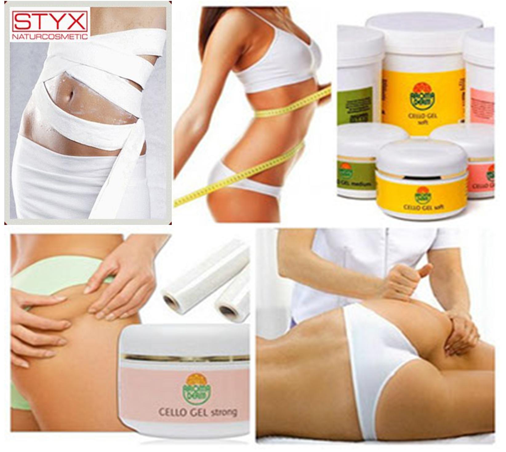 Бинтовое обертывание для похудения в домашних условиях