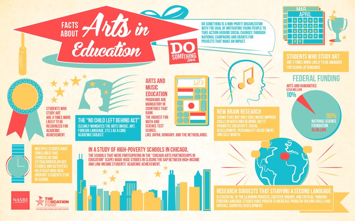 DAG Design Specialty Performing Arts Centers