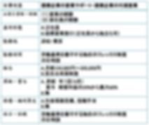 スクリーンショット 2019-04-16 午後2.39.57.png