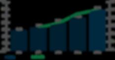 global hemp sales.png
