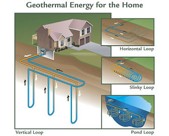 Geothermal Alternative Energy