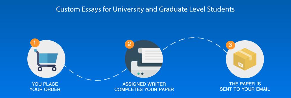 Best dissertation writing service uk wiki