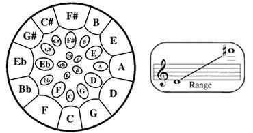lead-or-tenor-pan-diagram.jpg