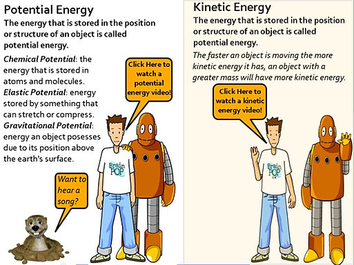 enthalpy and potential energy study notes essay Please select whether you prefer to view the mdpi pages with a view tailored  canada, study case  energy potential in low enthalpy areas as a future energy .