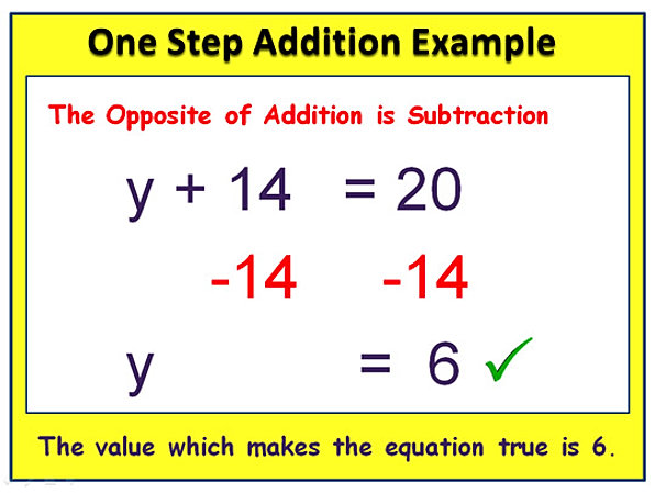 dentico : Topic 3: Equations and Inequalities