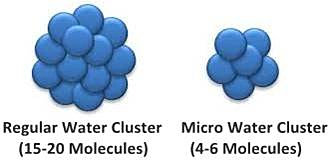 Image result for ater micro clusters that are absorbed easier and faster by your system