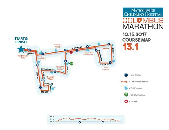 nationwide children s hospital columbus marathon course map