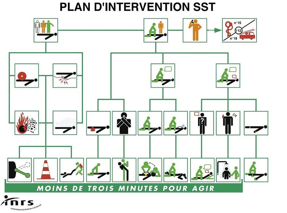 Plan d'intervention SST.jpg