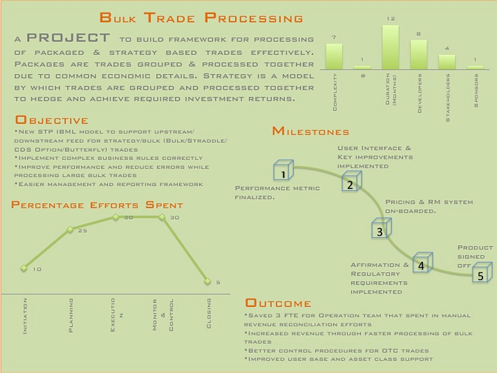 Options trade processing
