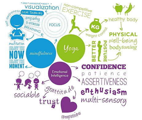 assertiveness emotional intelligence Many of the messages i received came from people who had experienced first hand what our data set shows—emotional intelligence and assertive.