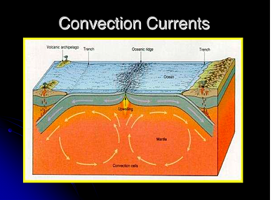 Carpenter what is an earthquake tectonic plates and their consequences publicscrutiny Choice Image