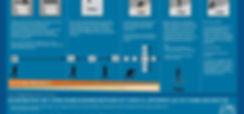 LVS Suchstrategie, ganz einfach erklärt, Signalsuche, Grobsuche, Feinsuche, Punktsuche, Ausgraben, Einfachverschüttung, Mehrfachverschüttung, geschwindigkeit, genauigkeit