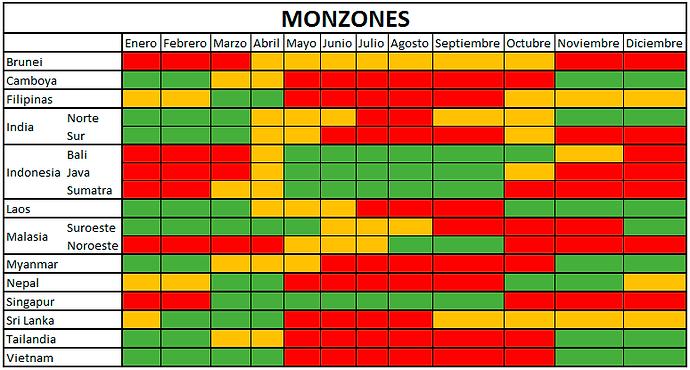 Monzones