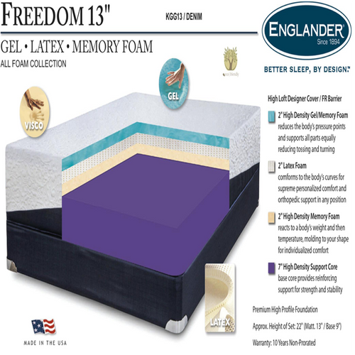 best mattress sale days