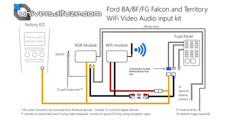 af2d25_ff61bccefc9148ae814b32df371619c4_256 bf falcon audio wiring diagram efcaviation com ford territory stereo wiring diagram at gsmportal.co