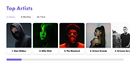 my top artists.png