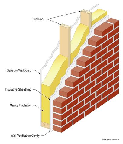 Improve your insulation and minimize heat loss for Blown mineral wool cavity insulation
