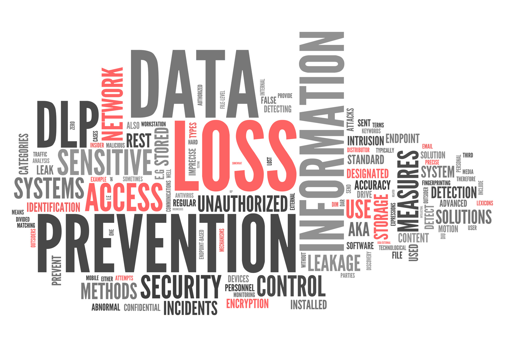 7 principles to mitigate data loss maine technology bridge