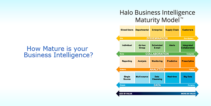 intelligent modeling of e business maturity Visitors: universitätsstr 12, 86159 augsburg phone: +49 821 598-4801 (fax: - 4899) wwwfim-onlineeu university of augsburg prof dr hans ulrich buhl research abstract: purpose – maturity models are a prospering approach to improving a company's processes and busi- intelligent operating network: optimal.