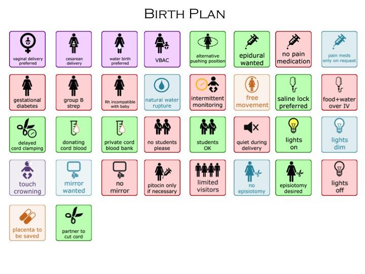 Will Anyone Even Read My Birth Plan Nj Birth Doula