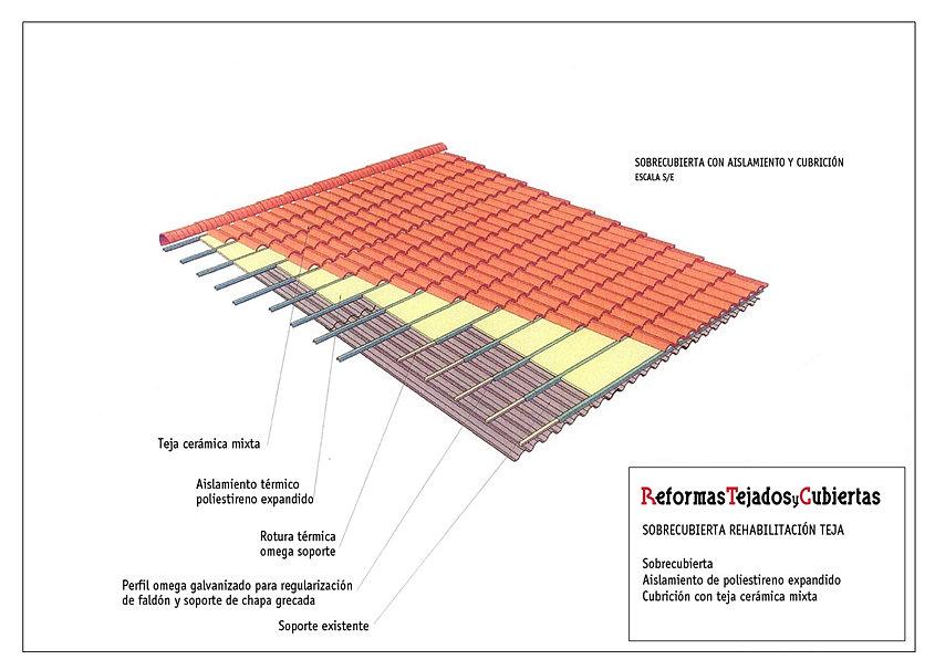Rehabitec santiago de compostela reformas de tejados y for Aislamiento tejados tipos