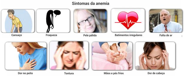 Resultado de imagem para sintomas de anemia